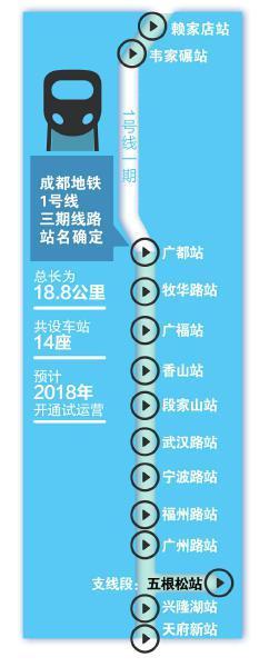 地铁1号线四川ManBetX体育官网商混