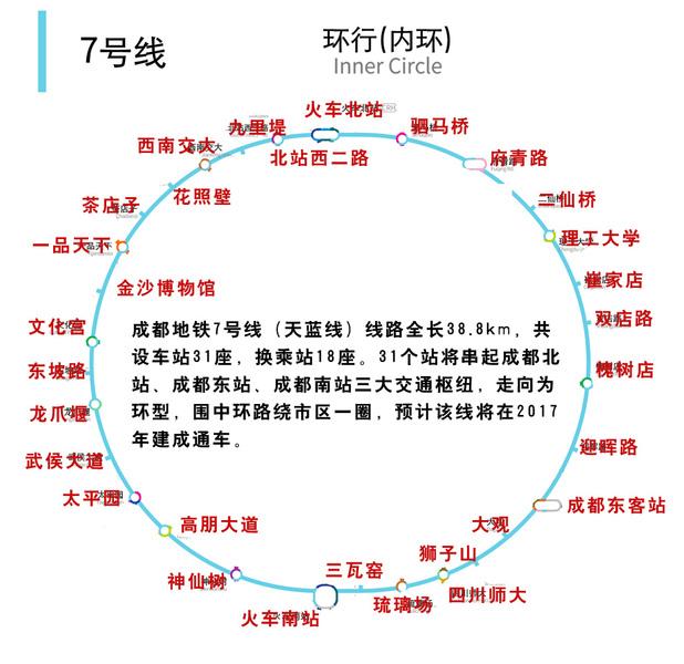 地铁7号线四川ManBetX体育官网商混