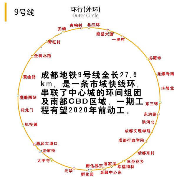 地铁9号线四川ManBetX体育官网商混