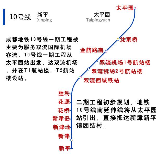 地铁10号线四川ManBetX体育官网商混